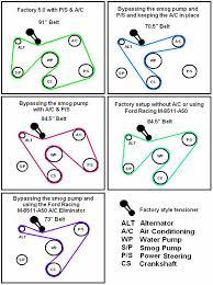 5 0l mustang serpentine belt lengths mustang tech articles cj mustang 5 0 belt lengths