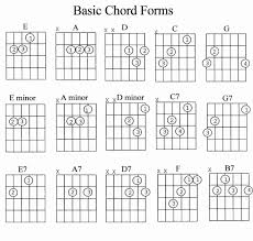 Chord Charts Examples In Word Pdf Guitar Chords and Finger Placement Pdf Best 24 Word Guitar Chord 1