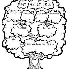 Drawing A Family Tree Template Family Tree Template For Kids Black And White Free Family