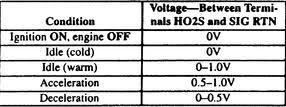 Oxygen Sensor Freeautomechanic