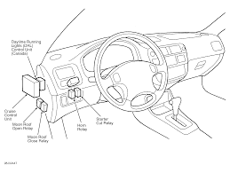 2005 Ford Ranger Fuse Box Diagram