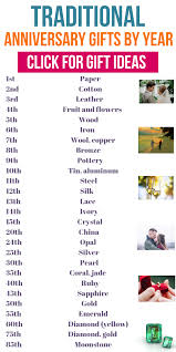 wedding anniversary gifts by year traditional wedding anniversary gift ideas list for every year