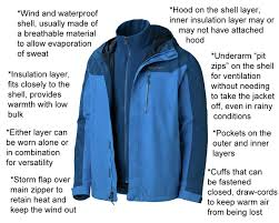3 in 1 jacket waterproof with insulation
