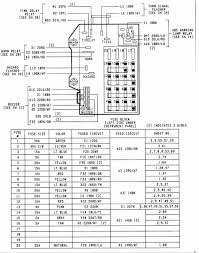 2008 caliber fuse box diagram wiring diagrams best 2011 caliber fuse box wiring diagrams best 2008 tahoe fuse box diagram 2008 caliber fuse box diagram