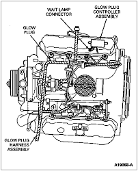 l glow plug relay wiring diagram for car engine 1999 ford glow plug wiring diagram furthermore 7 3 idi glow plug relay wiring diagram for