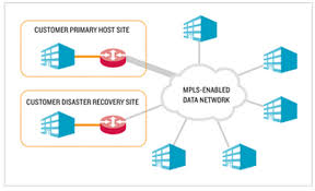 vpn solutions sstpl group created for providing backbone connectivity between locations over a wide area network wan vpn replaces the ptp intercity links running between
