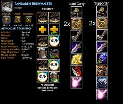 photo collection download mangix brewmaster dota