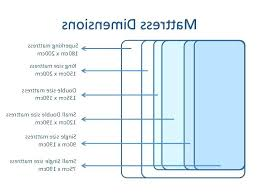 king size mattress dimensions. King Mattress Size Dimensions In Cm Uk