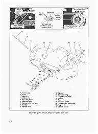 dream a little dream ironhead nightmare oden motor shop 1983 hd sportster xlh 1000 clutch adjustment fig