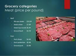 Sirloin Steak Price August 2010 Grill Thrill Resolution 965x760 Px Size