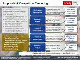 Proposals & Competitive Tendering | Bid Management Services