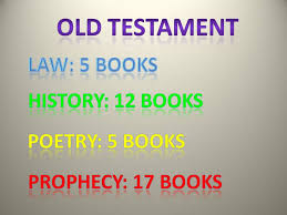 Image result for OLD TESTAMENT