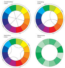 The grouping of these colors will make color circle that helps artist understand the variations and the cycle of colors. Color Wheel Xerox Small Businesses