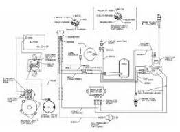 wiring diagram for kohler engine wiring wiring diagrams online