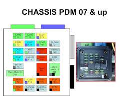 mega fuse junction block positive battery cable pre ppt chassis pdm 07 up exm2 f1 f9 exm1 f15 f16 f2 chm f3 f4 ign