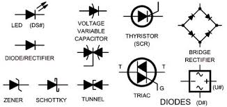 wiring diagram led symbol wiring wiring diagrams electrical wiring schematic diagram symbols diodes wiring diagram