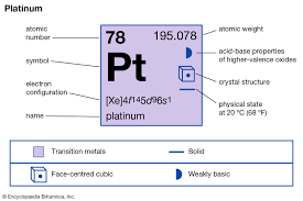 Platinum Chemical Element Britannica