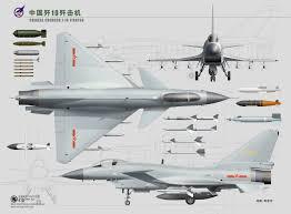 25 2015 thai military and asian region 5 chengdu j 10 diagram 8foosk8