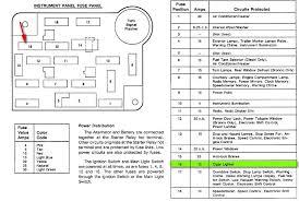 2001 f150 fuse layout data wiring diagrams \u2022 fuse panel diagram 2001 ford f150 2001 ford f150 lariat fuse panel diagram cigar cigarette lighter rh diagrams hissind com 2000 ford f 150 fuse box diagram fuses for 2001 ford f 150