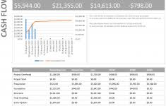 Microsoft Cash Flow Displaying Two Gantt Chart Baselines In Microsoft Project Flow