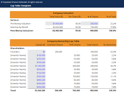 Excel Example Download Capitalization Table Template Download Free Excel Template