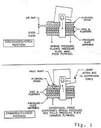 yamaha r1 wiring diagram 2000 images yamaha r1 starter motor on yamaha vega force wiring diagramsvegacar diagram pictures