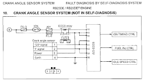 similiar rb25det tps wiring diagram keywords nissan ecu pinouts diagram together wiring diagram nissan skyline