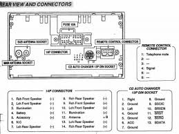 3 wire diagram man 2010 f150 xlt radio wiring diagram 2010 image 2010 f150 xl radio wiring diagram 2010 auto