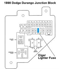 dodge durango fuse diagram solved where can i get a fuse box diagram for 2005 pt fixya dttech 124 gif