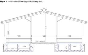 previous next topic costs dafm sheep shed