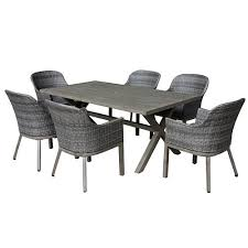 <b>Dining</b> Sets - <b>Patio</b> Sets | The Home Depot Canada
