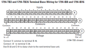 1794 ib16 wiring diagram online schematic diagram \u2022 1794 Oe4 Wiring 1072957 wiring 1492 cabxxxg94 digital io ready cable to 1794 ib16 rh rockwellautomation custhelp com 1794 ib16 installation manual 1794 ib16 installation