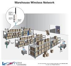 25 best helpful wired and wireless diagrams images on pinterest best home network setup 2016 at Wired And Wireless Network Diagram