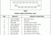 fresh sony xplod car stereo wiring diagram business in example sony xplod car stereo wiring diagram cd player wiring diagram 2000 town car trusted wiring