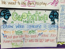 Quotation Marks Anchor Chart Quotation Marks Writing Anchor Charts Anchor Charts