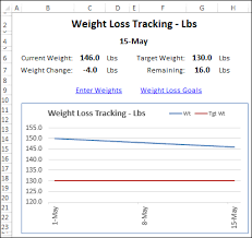 Chart Of Weight Excel Weight Loss Tracker