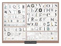 Pop Chart Lab Coupon Handy Chart Helps You Understand The Elements Of Typography