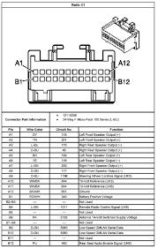 2003 chevy malibu radio wiring color diagram data remarkable 2001 chevy colorado radio wiring diagram at Chevy Radio Wire Colors