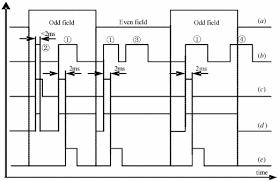 A Novel Visual Image Sensor For Co2 Short Circuiting Arc