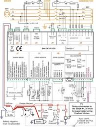 generator control panel manufacturers genset controller Control Panel Electrical Wiring Diagrams telecom generator control panel manufacturers diagram control panel electrical wiring diagrams