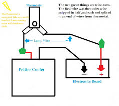 wine cooler incubator step by step complete!!!! backyard chickens Egg Incubator Wiring Diagram Egg Incubator Wiring Diagram #30 Homemade Chicken Egg Incubator Plans