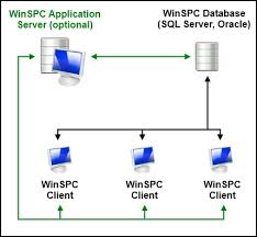 What Is A Server Datanet Quality Systems Knowledgebase What Is The Winspc