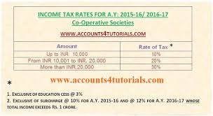 Irs Tax Refund Chart 2015 Co Operative Societies Income Tax Slab Rates Chart In India