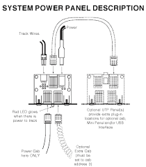 dcc wiring diagram wiring diagram and schematic design dcc track wiring trains4africa