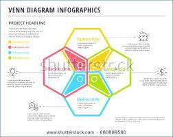 Venn Diagram Copy Copy And Paste Venn Diagram Fresh Lovely Venn Diagrams Or Learn