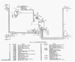 72 jeep cj5 wiring diagram wiring diagram libraries 72 jeep cj5 wiring diagram wiring diagramslinode lon clara rgwm co uk 72 jeep wiring diagram