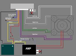 boat speaker wiring diagram marine stereo wiring diagram schematics and wiring diagrams boss marine stereo wiring jodebal