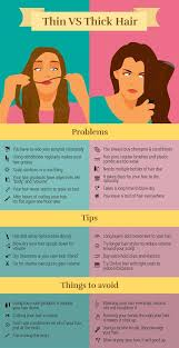 Hair Solutions Both Thick And Thin 31 Charts Thatll