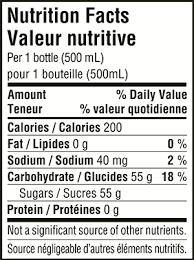 Coca Cola Nutrition Chart Coca Cola Coca Cola Canada