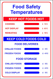 Food Safety Temperatures Sign Self Adhesive Vinyl 200mm X 300mm
